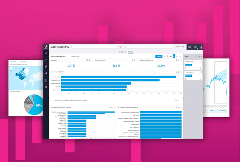 Measure, Evaluate and Compare Data-Driven Insights with Absorb Analyze