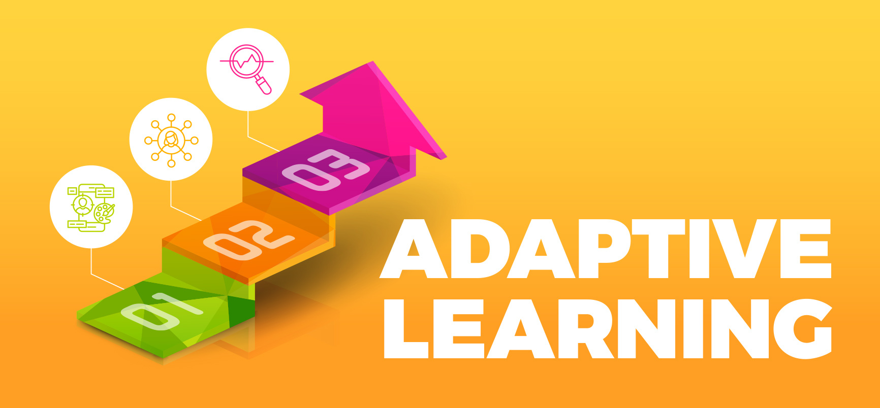 Implement Adaptive Learning in 3 Easy Steps