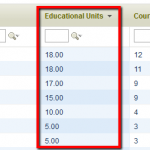 Absorb LMS: Ranking learners based on educational units earned